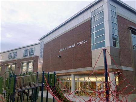 Runkle School