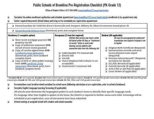 Click to Download Pre-Registration Checklist